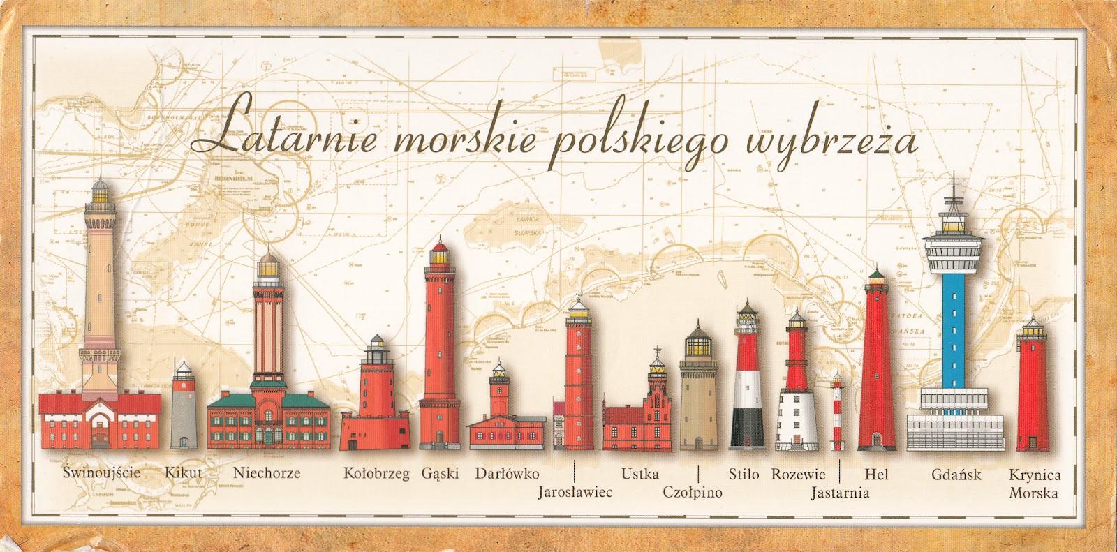 Latarnie morskie polskiego wybrzeża