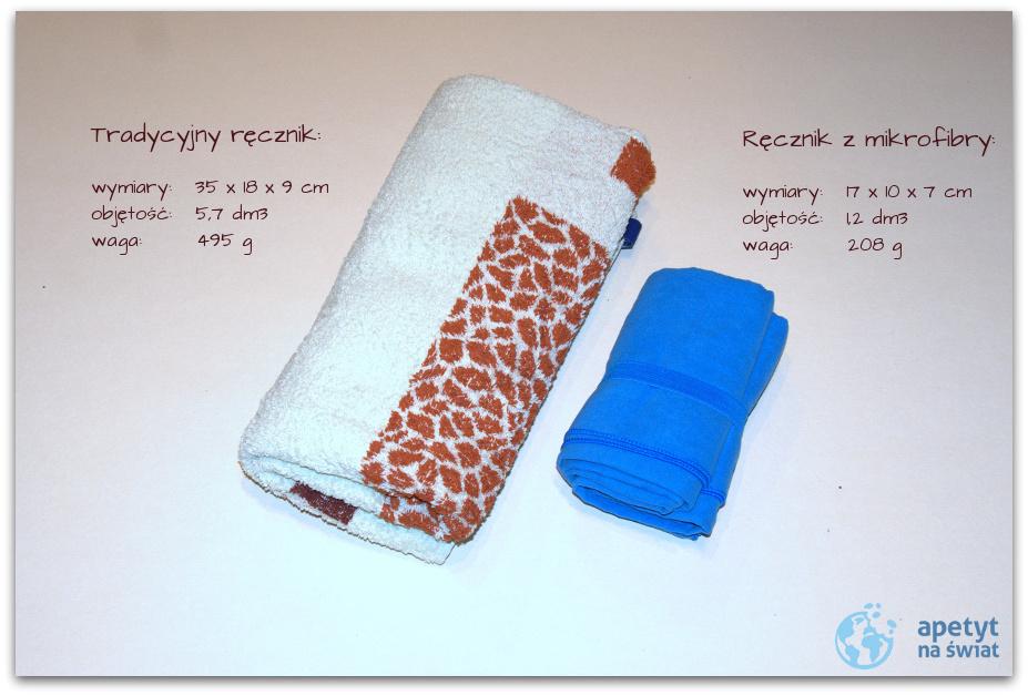 Porównanie tradycyjnego ręcznika iręcznika zmikrofibry